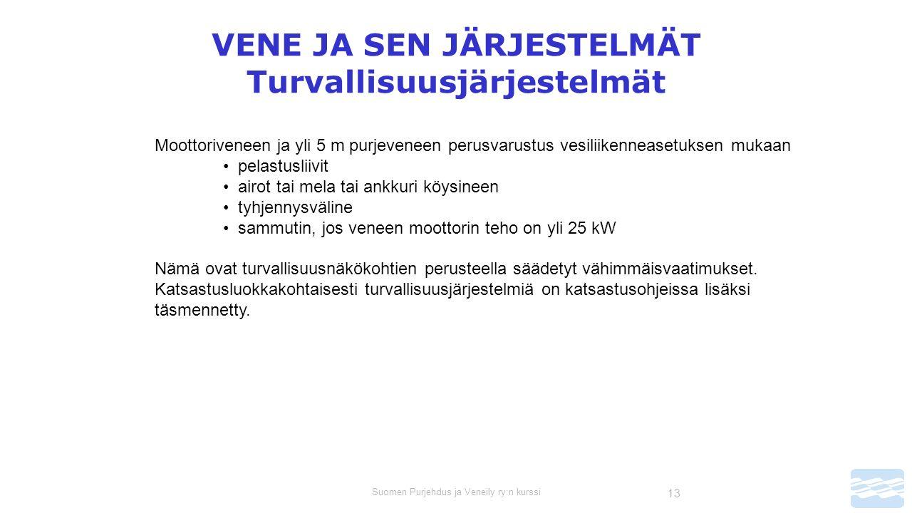 Suomen Purjehdus ja Veneily ry:n kurssi 13 VENE JA SEN JÄRJESTELMÄT Turvallisuusjärjestelmät Moottoriveneen ja yli 5 m purjeveneen perusvarustus vesiliikenneasetuksen mukaan pelastusliivit airot tai mela tai ankkuri köysineen tyhjennysväline sammutin, jos veneen moottorin teho on yli 25 kW Nämä ovat turvallisuusnäkökohtien perusteella säädetyt vähimmäisvaatimukset.