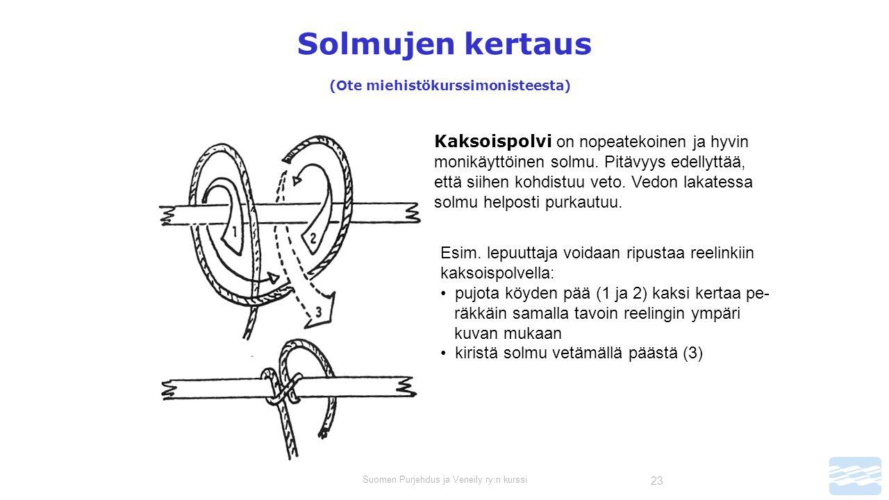 Suomen Purjehdus ja Veneily ry:n kurssi 23 Solmujen kertaus (Ote miehistökurssimonisteesta) Kaksoispolvi on nopeatekoinen ja hyvin monikäyttöinen solmu.