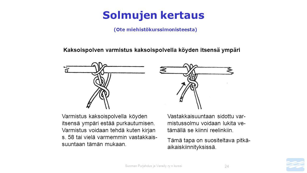 Suomen Purjehdus ja Veneily ry:n kurssi 24 Solmujen kertaus (Ote miehistökurssimonisteesta) Varmistus kaksoispolvella köyden itsensä ympäri estää purkautumisen.
