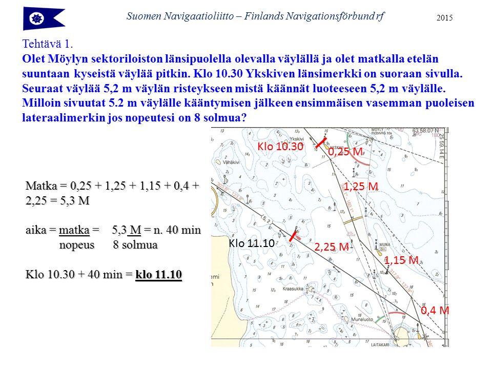Suomen Navigaatioliitto – Finlands Navigationsförbund rf 2015 Tehtävä 1.