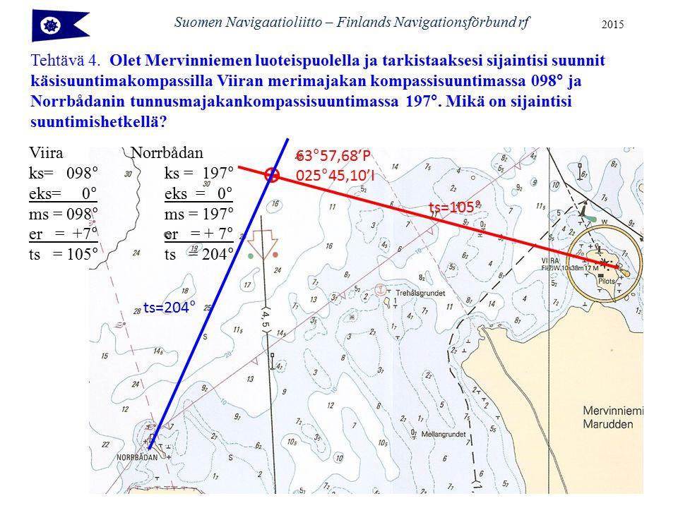 Suomen Navigaatioliitto – Finlands Navigationsförbund rf 2015 Tehtävä 4.