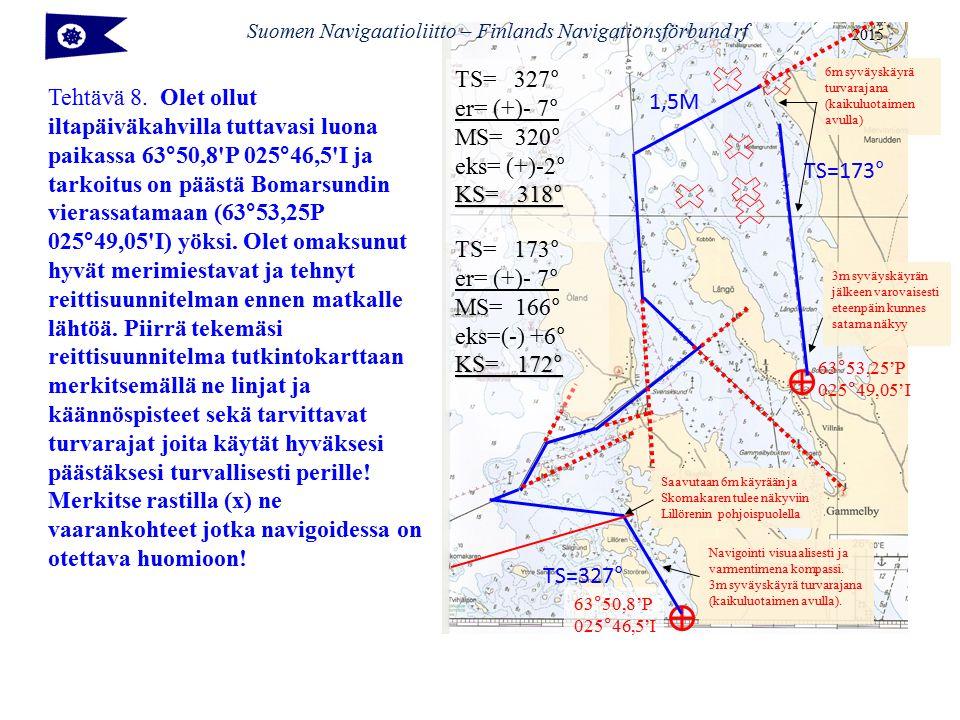 Suomen Navigaatioliitto – Finlands Navigationsförbund rf 2015 Tehtävä 8.