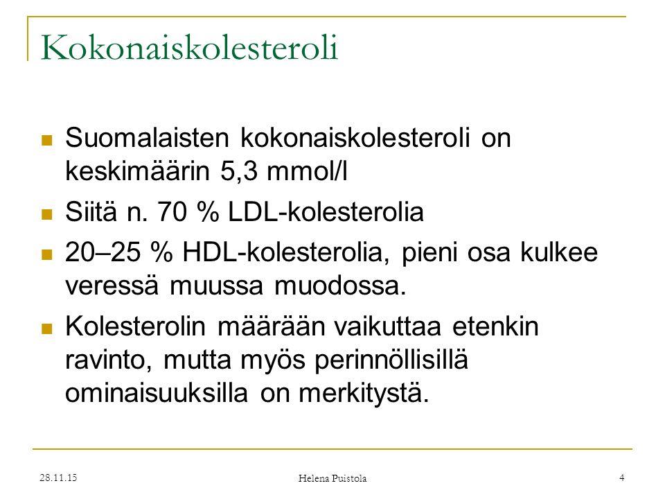 28.11.15 Helena Puistola 4 Kokonaiskolesteroli Suomalaisten kokonaiskolesteroli on keskimäärin 5,3 mmol/l Siitä n.