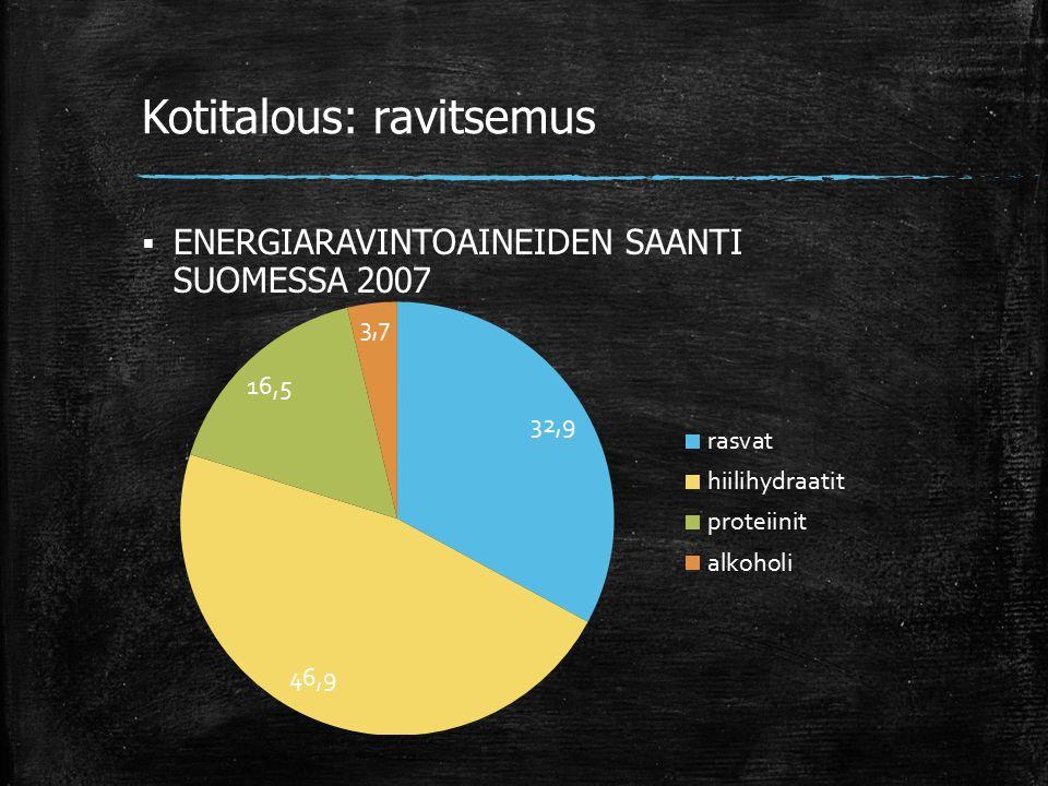 Kotitalous: ravitsemus  ENERGIARAVINTOAINEIDEN SAANTI SUOMESSA 2007