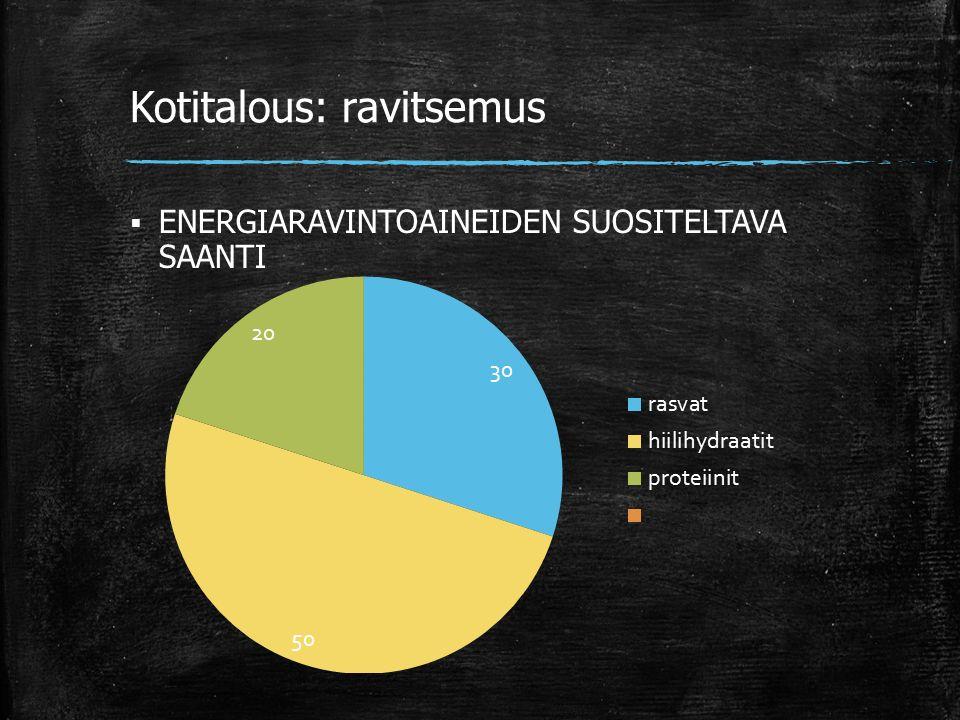 Kotitalous: ravitsemus  ENERGIARAVINTOAINEIDEN SUOSITELTAVA SAANTI