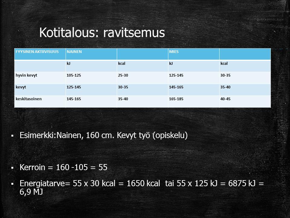 Kotitalous: ravitsemus FYYSINEN AKTIIVISUUSNAINENMIES kJkcalkJkcal hyvin kevyt105-12525-30125-14530-35 kevyt125-14530-35145-16535-40 keskitasoinen145-16535-40165-18540-45  Esimerkki:Nainen, 160 cm.