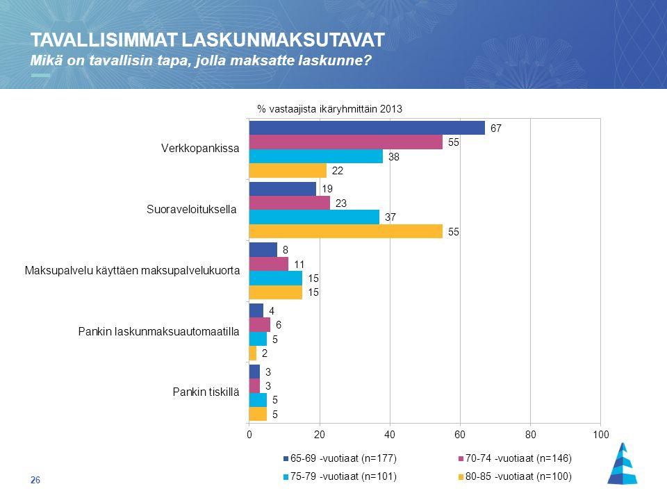 26 % vastaajista ikäryhmittäin 2013 TAVALLISIMMAT LASKUNMAKSUTAVAT Mikä on tavallisin tapa, jolla maksatte laskunne
