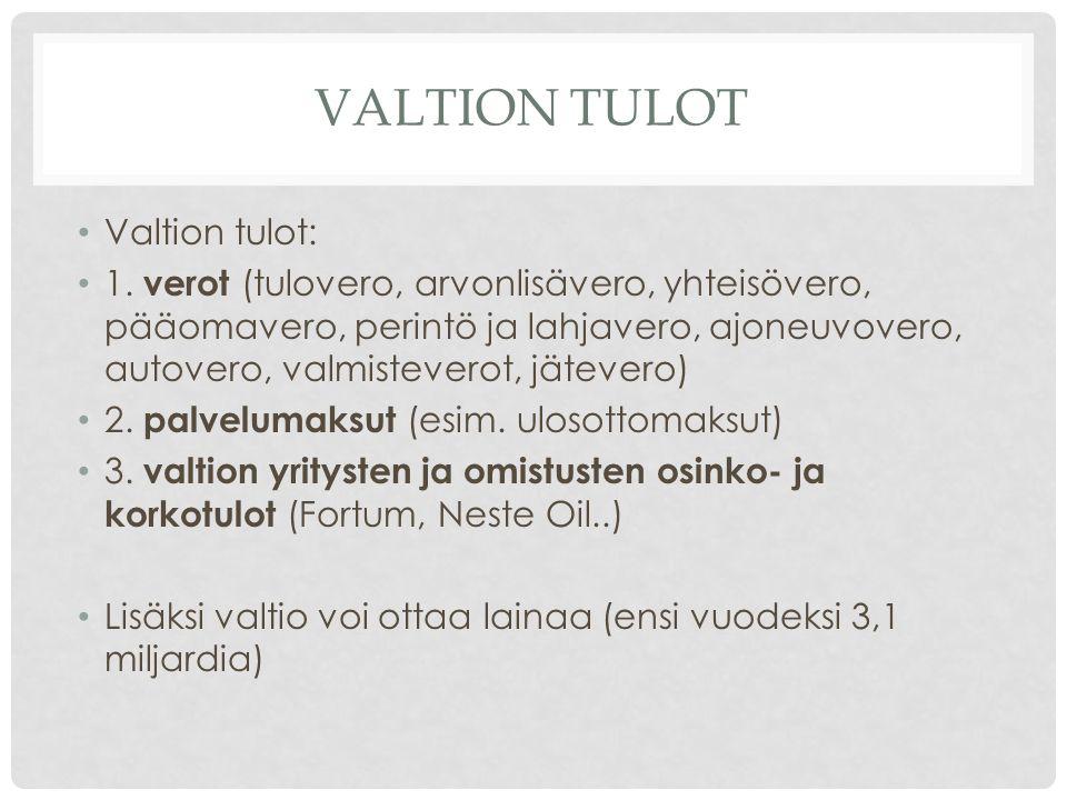 VALTION TULOT Valtion tulot: 1.