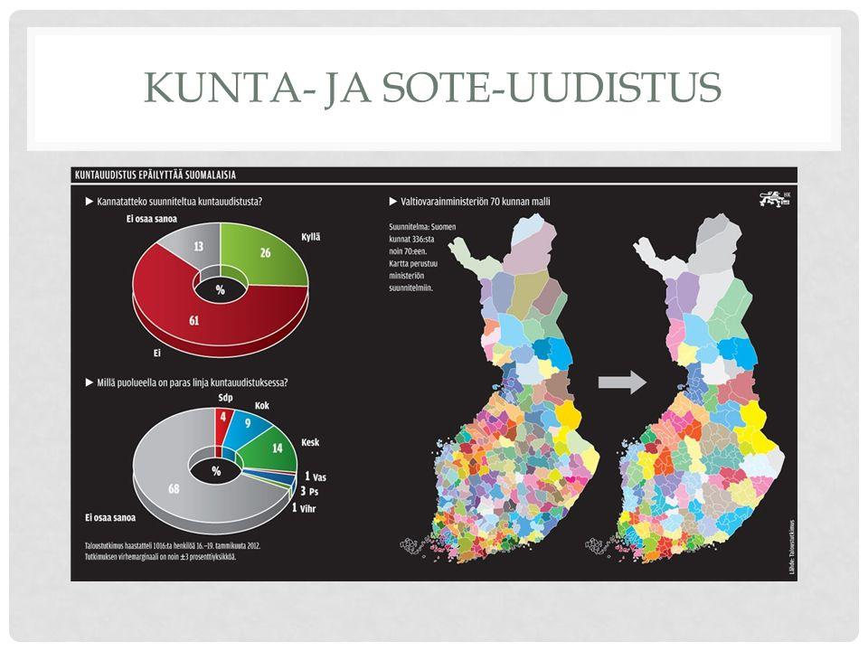 KUNTA- JA SOTE-UUDISTUS