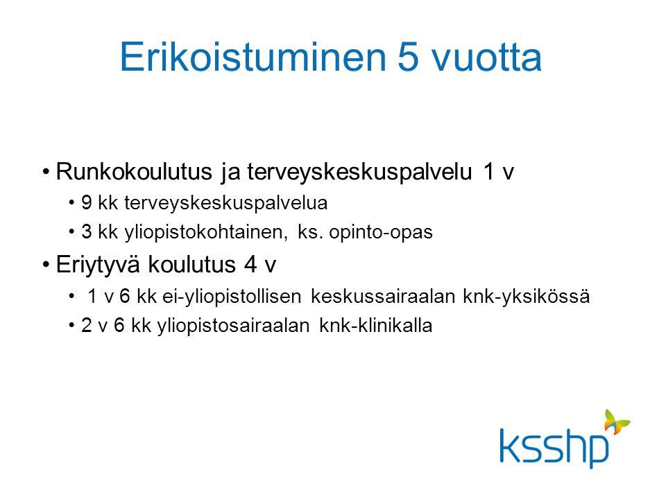 Erikoistuminen 5 vuotta Runkokoulutus ja terveyskeskuspalvelu 1 v 9 kk terveyskeskuspalvelua 3 kk yliopistokohtainen, ks.