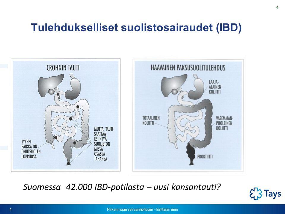 Pirkanmaan sairaanhoitopiiri – Esittäjän nimi 4 Tulehdukselliset suolistosairaudet (IBD) 4 Suomessa 42.000 IBD-potilasta – uusi kansantauti