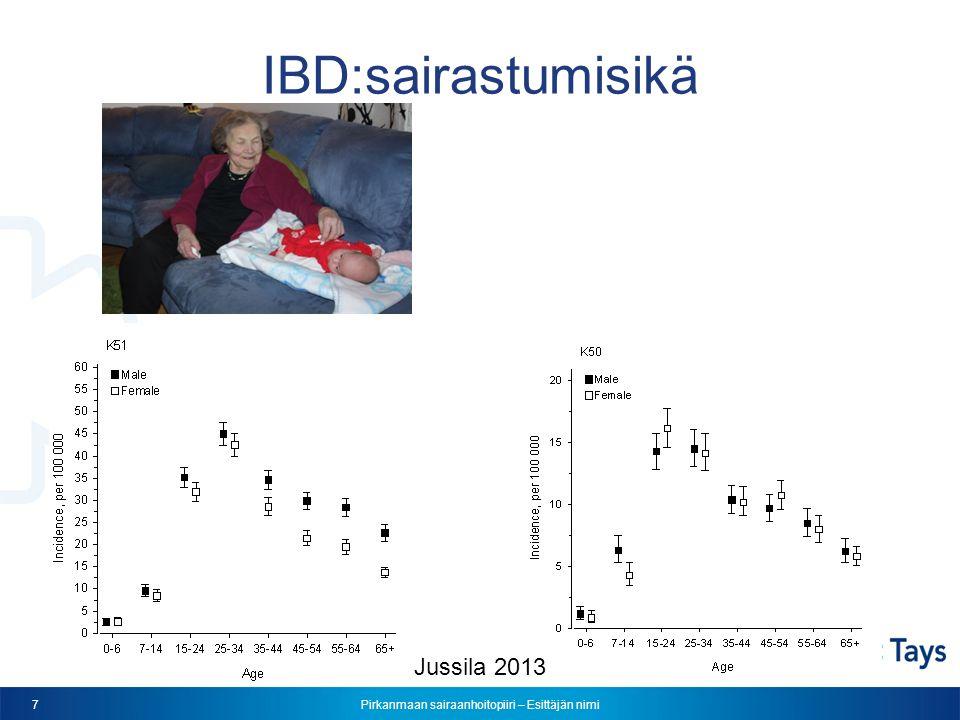 7 IBD:sairastumisikä Jussila 2013