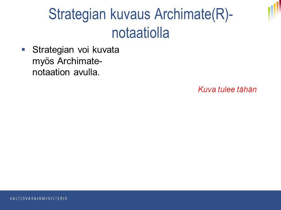 Strategian kuvaus Archimate(R)- notaatiolla  Strategian voi kuvata myös Archimate- notaation avulla.