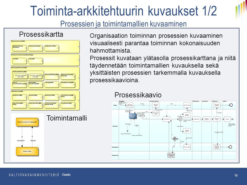Toiminta-arkkitehtuurin kuvaukset 1/2 Prosessien ja toimintamallien kuvaaminen 16 Osasto Prosessikartta Prosessikaavio Organisaation toiminnan prosessien kuvaaminen visuaalisesti parantaa toiminnan kokonaisuuden hahmottamista.