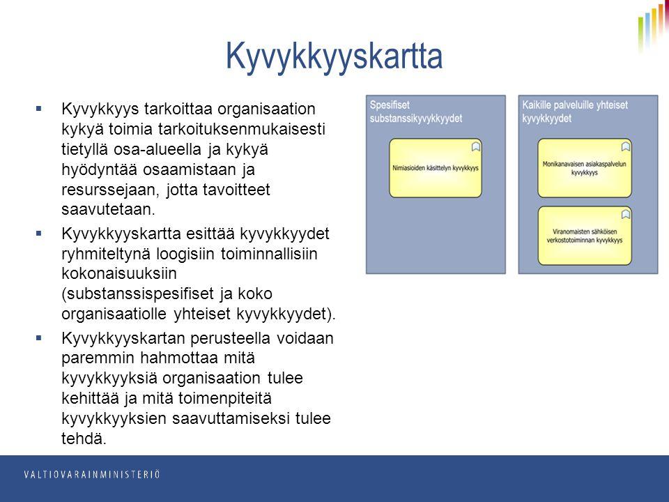  Kyvykkyys tarkoittaa organisaation kykyä toimia tarkoituksenmukaisesti tietyllä osa-alueella ja kykyä hyödyntää osaamistaan ja resurssejaan, jotta tavoitteet saavutetaan.