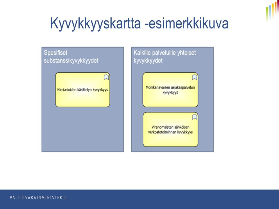Kyvykkyyskartta -esimerkkikuva