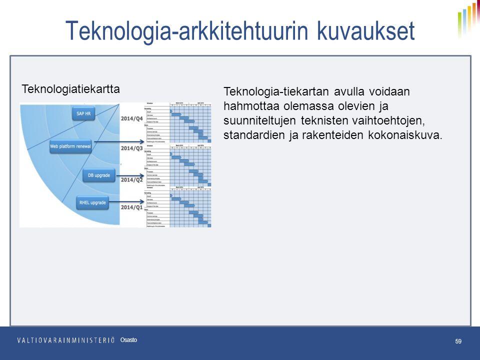 59 Osasto Teknologiatiekartta Teknologia-tiekartan avulla voidaan hahmottaa olemassa olevien ja suunniteltujen teknisten vaihtoehtojen, standardien ja rakenteiden kokonaiskuva.