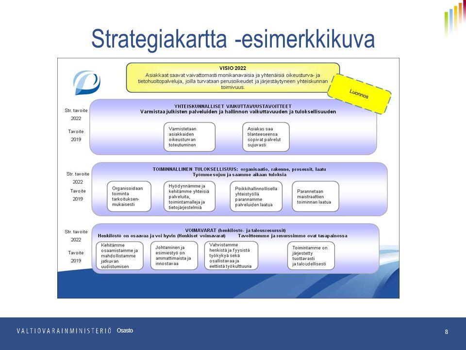 Strategiakartta -esimerkkikuva 8 Osasto