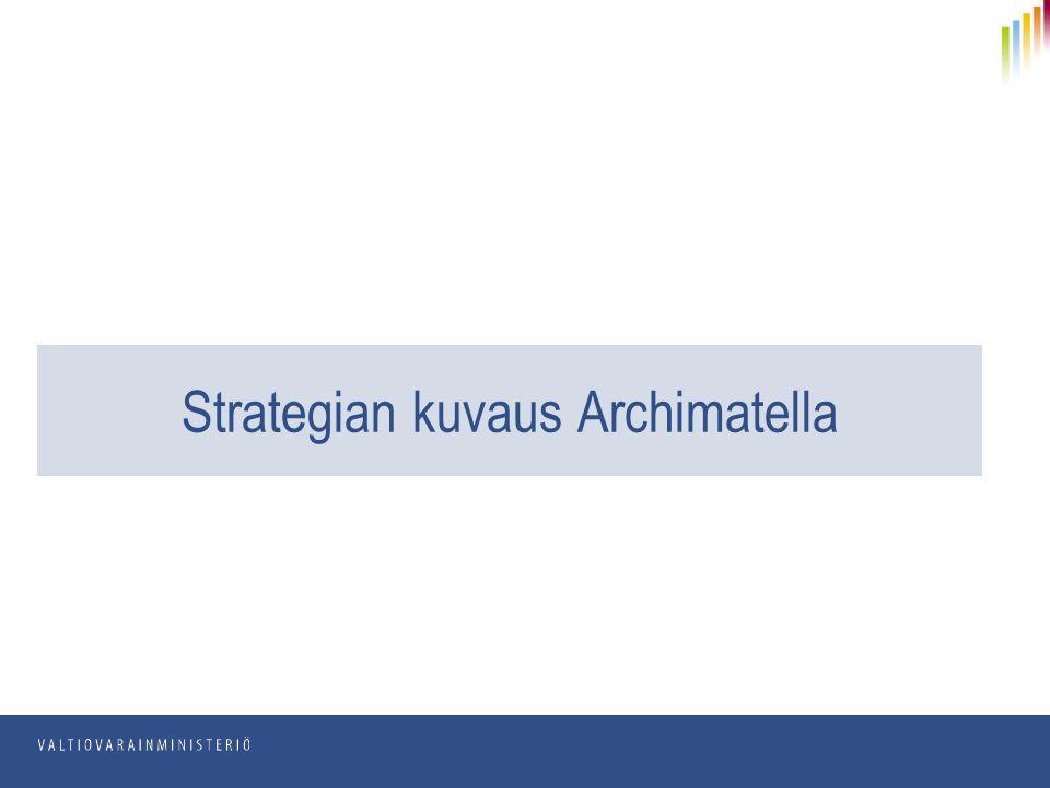 Strategian kuvaus Archimatella