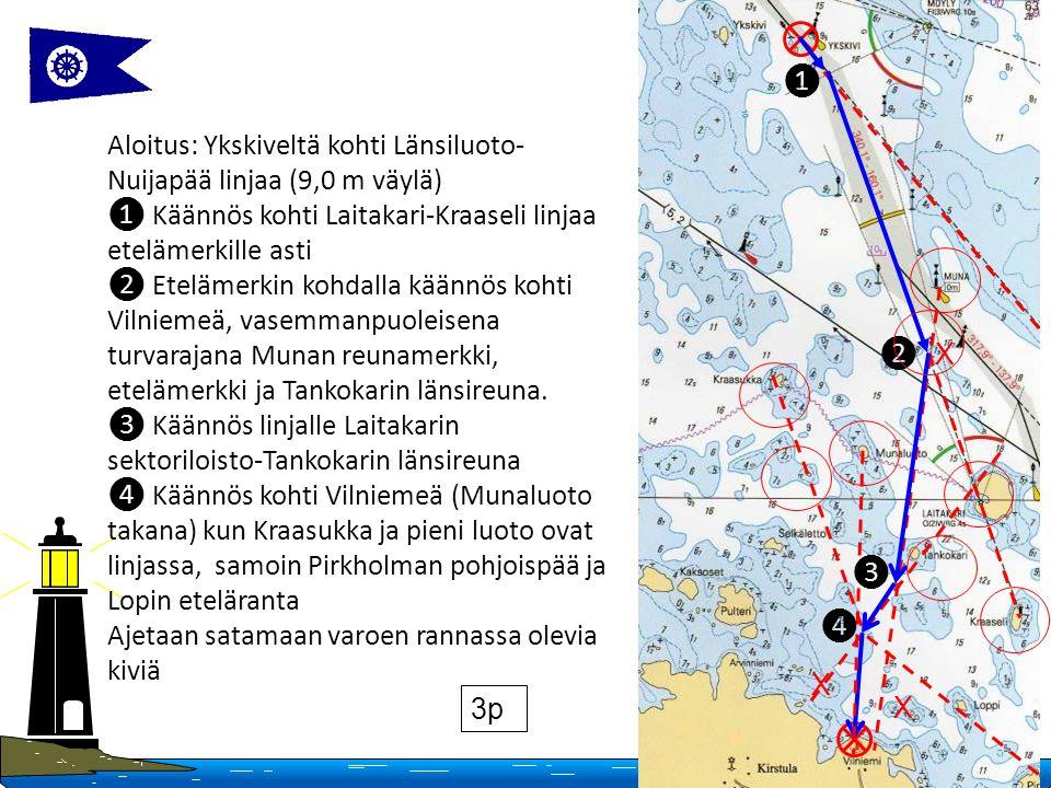 14 Copyright Suomen Navigaatioliitto, 2016 Aloitus: Ykskiveltä kohti Länsiluoto- Nuijapää linjaa (9,0 m väylä) ❶ Käännös kohti Laitakari-Kraaseli linjaa etelämerkille asti ❷ Etelämerkin kohdalla käännös kohti Vilniemeä, vasemmanpuoleisena turvarajana Munan reunamerkki, etelämerkki ja Tankokarin länsireuna.