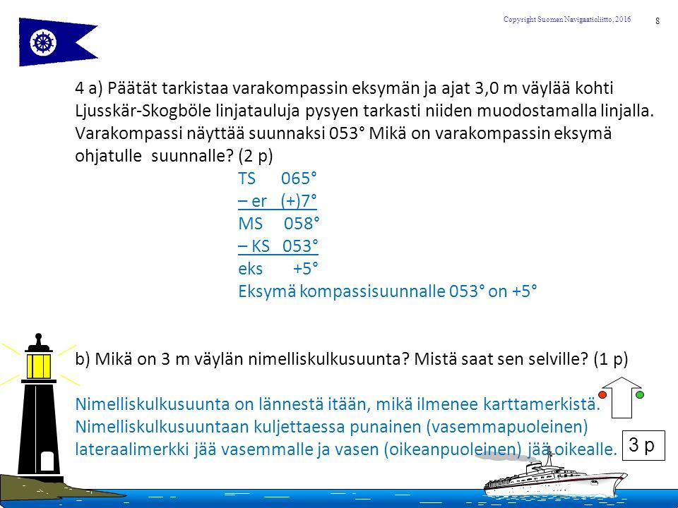 8 Copyright Suomen Navigaatioliitto, 2016 4 a) Päätät tarkistaa varakompassin eksymän ja ajat 3,0 m väylää kohti Ljusskär-Skogböle linjatauluja pysyen tarkasti niiden muodostamalla linjalla.