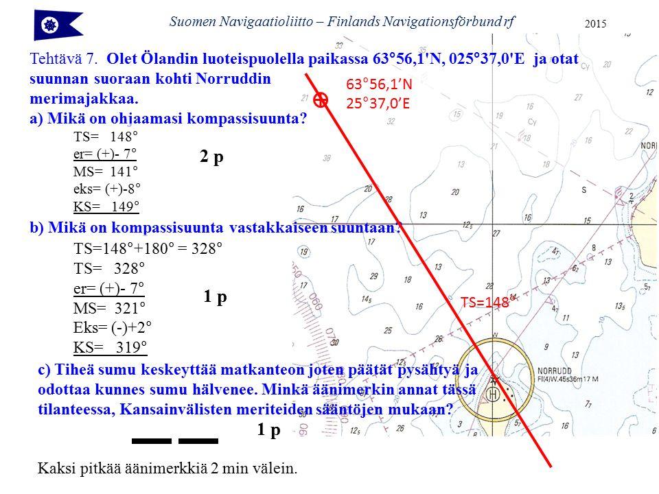 Suomen Navigaatioliitto – Finlands Navigationsförbund rf 2015 Tehtävä 7.