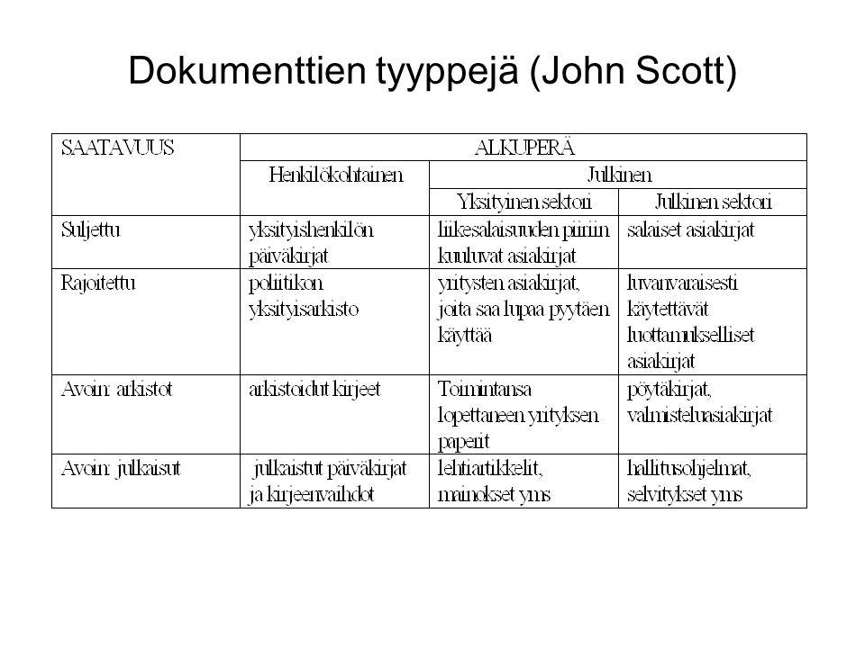 Dokumenttien tyyppejä (John Scott)