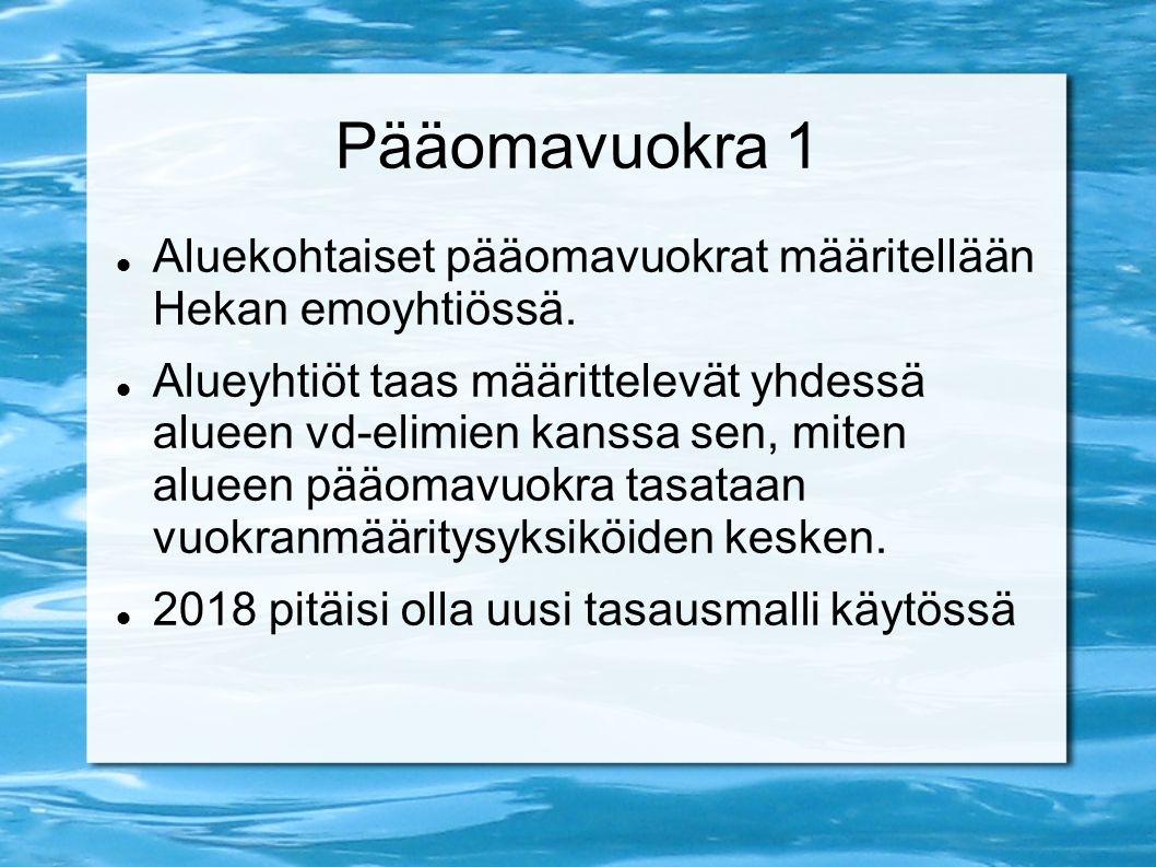 Pääomavuokra 1 Aluekohtaiset pääomavuokrat määritellään Hekan emoyhtiössä.
