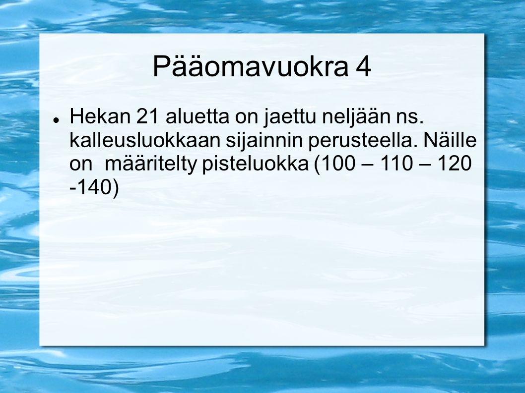 Pääomavuokra 4 Hekan 21 aluetta on jaettu neljään ns.