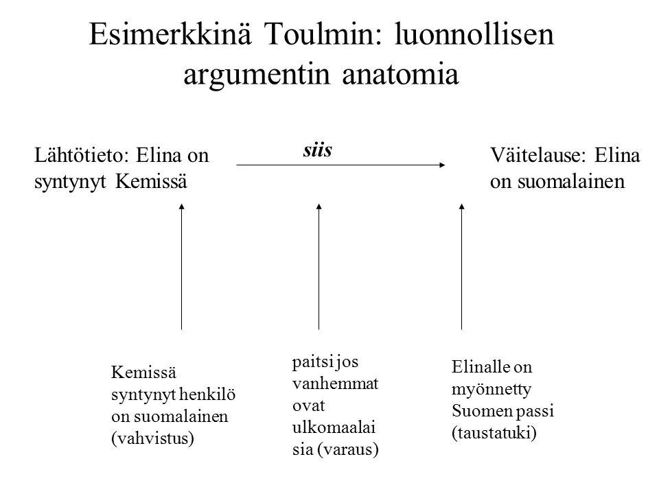 Esimerkkinä Toulmin: luonnollisen argumentin anatomia Lähtötieto: Elina on syntynyt Kemissä Väitelause: Elina on suomalainen Kemissä syntynyt henkilö on suomalainen (vahvistus) paitsi jos vanhemmat ovat ulkomaalai sia (varaus) Elinalle on myönnetty Suomen passi (taustatuki) siis