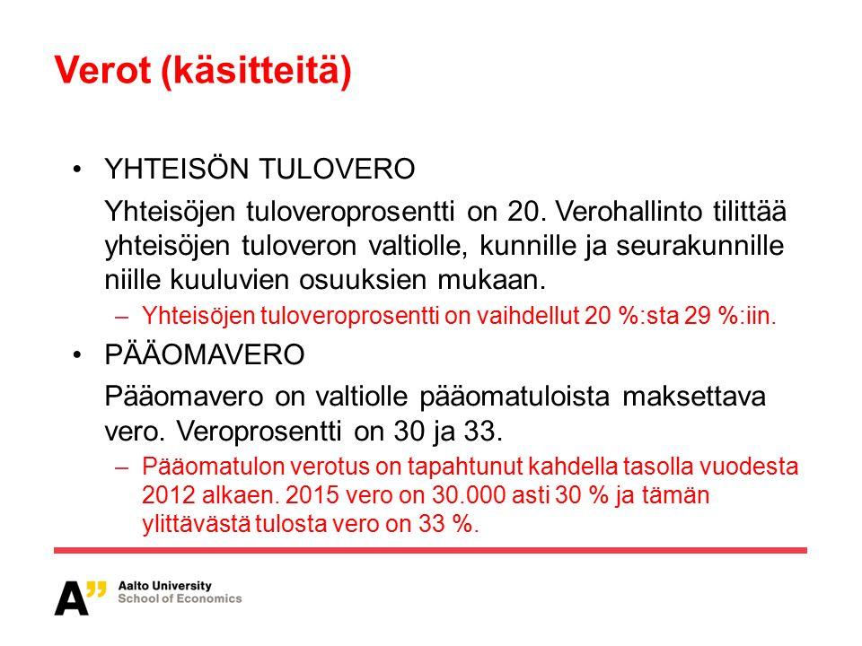 Verot (käsitteitä) YHTEISÖN TULOVERO Yhteisöjen tuloveroprosentti on 20.