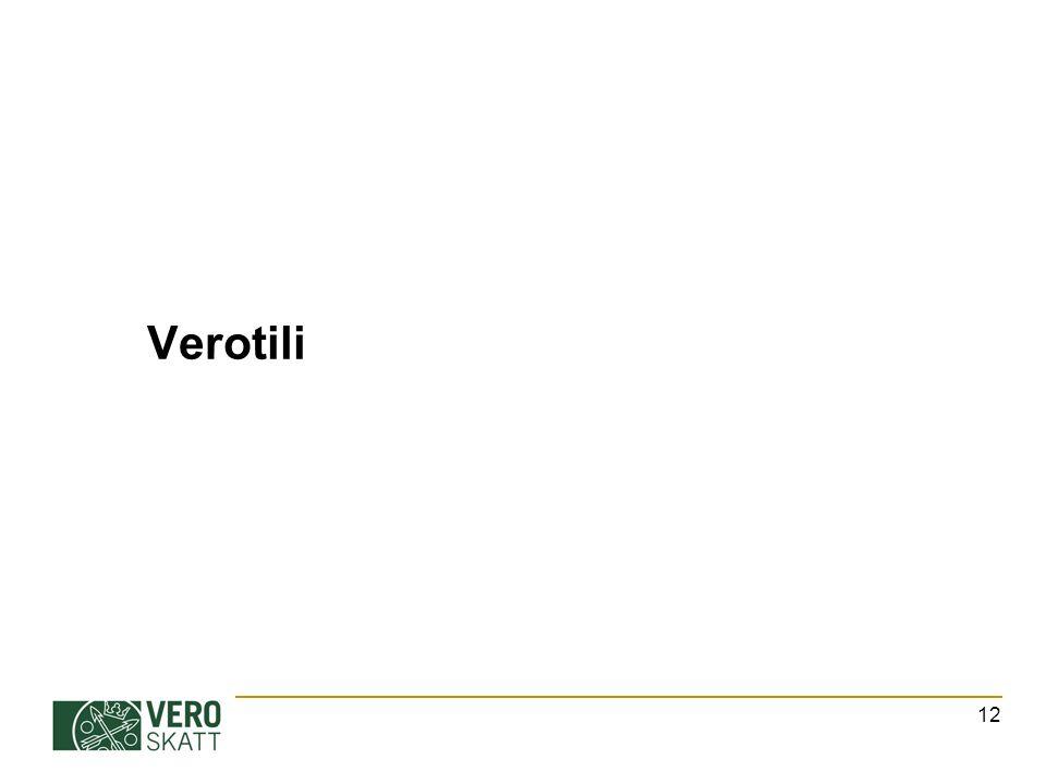 Verotili 12