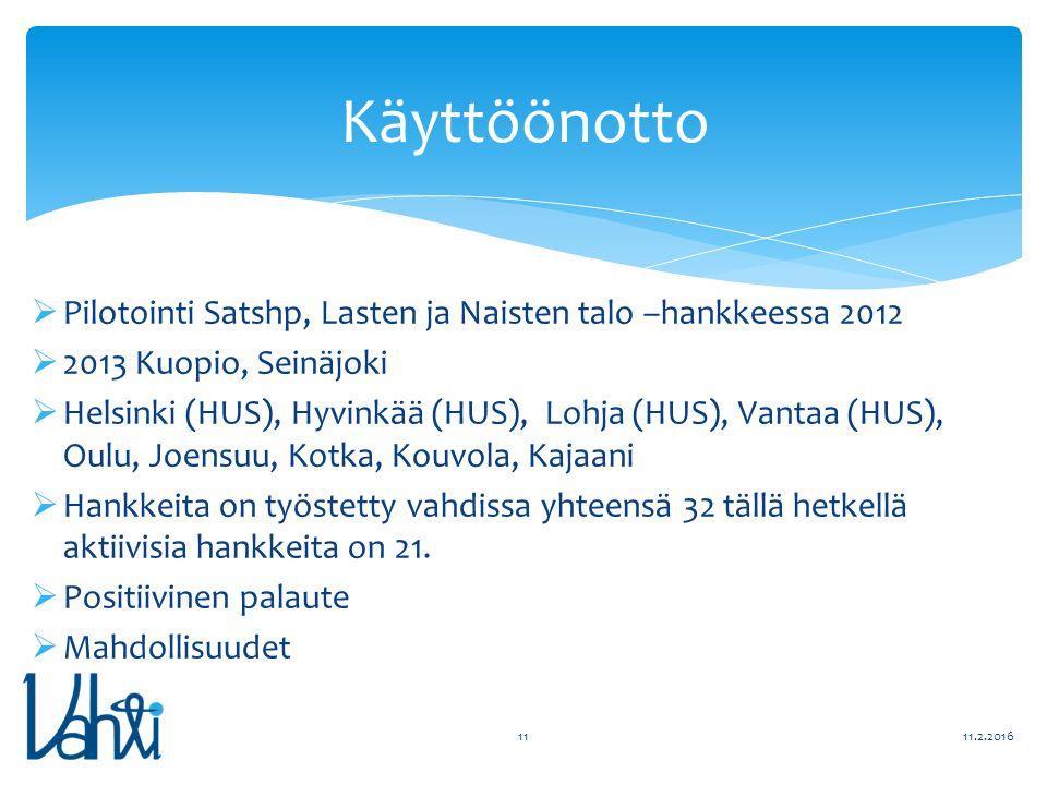  Pilotointi Satshp, Lasten ja Naisten talo –hankkeessa 2012  2013 Kuopio, Seinäjoki  Helsinki (HUS), Hyvinkää (HUS), Lohja (HUS), Vantaa (HUS), Oulu, Joensuu, Kotka, Kouvola, Kajaani  Hankkeita on työstetty vahdissa yhteensä 32 tällä hetkellä aktiivisia hankkeita on 21.