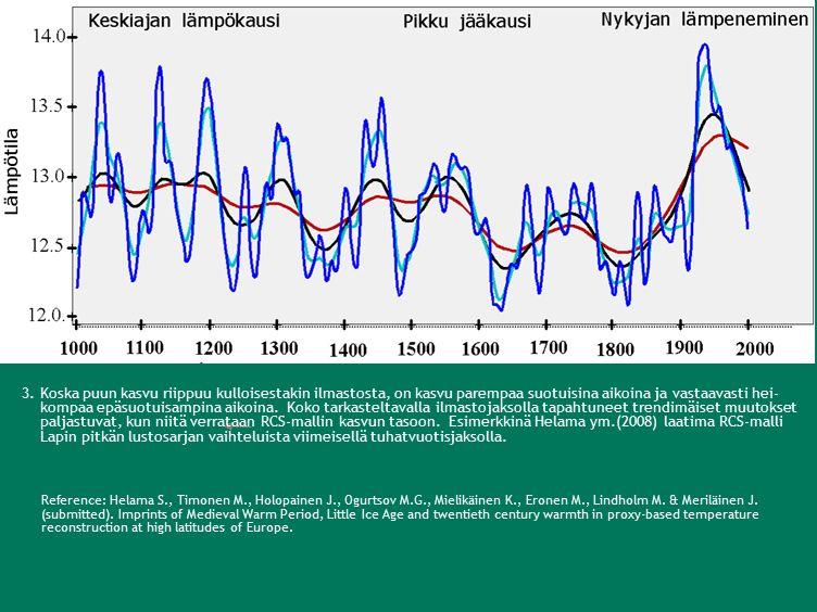 Reference: Helama S., Timonen M., Holopainen J., Ogurtsov M.G., Mielikäinen K., Eronen M., Lindholm M.