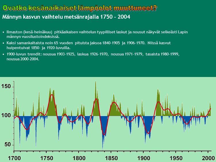Männyn kasvun vaihtelu metsänrajalla 1750 - 2004 Ilmaston (kesä-heinäkuu) pitkäaikaisen vaihtelun tyypilliset laskut ja nousut näkyvät selkeästi Lapin männyn vuosilustoindeksissä.