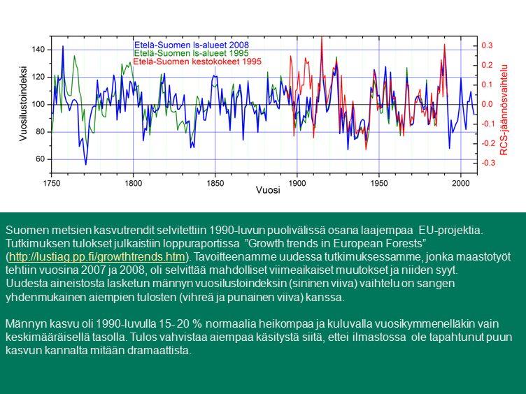 Suomen metsien kasvutrendit selvitettiin 1990-luvun puolivälissä osana laajempaa EU-projektia.