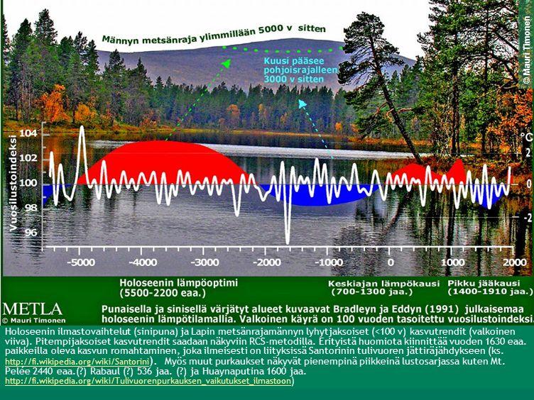 Holoseenin ilmastovaihtelut (sinipuna) ja Lapin metsänrajamännyn lyhytjaksoiset (<100 v) kasvutrendit (valkoinen viiva).
