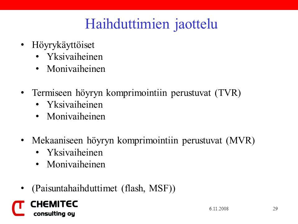 6.11.200829 Haihduttimien jaottelu Höyrykäyttöiset Yksivaiheinen Monivaiheinen Termiseen höyryn komprimointiin perustuvat (TVR) Yksivaiheinen Monivaiheinen Mekaaniseen höyryn komprimointiin perustuvat (MVR) Yksivaiheinen Monivaiheinen (Paisuntahaihduttimet (flash, MSF))