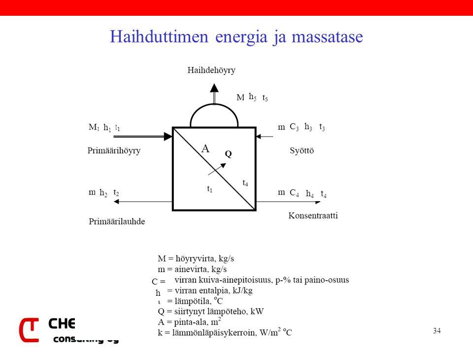6.11.200834 Haihduttimen energia ja massatase h1h1 h2h2 h5h5 h3h3 h4h4 C3C3 C4C4 t4t4 t3t3 C = h