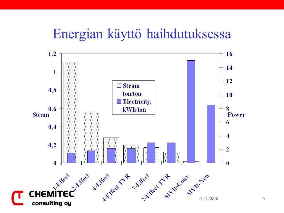 6.11.20086 Energian käyttö haihdutuksessa