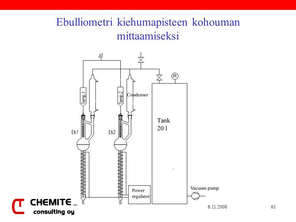 6.11.200861 Ebulliometri kiehumapisteen kohouman mittaamiseksi