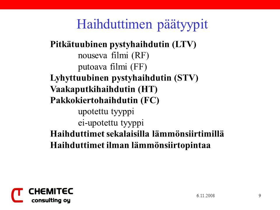 6.11.20089 Haihduttimen päätyypit Pitkätuubinen pystyhaihdutin (LTV) nouseva filmi (RF) putoava filmi (FF) Lyhyttuubinen pystyhaihdutin (STV) Vaakaputkihaihdutin (HT) Pakkokiertohaihdutin (FC) upotettu tyyppi ei-upotettu tyyppi Haihduttimet sekalaisilla lämmönsiirtimillä Haihduttimet ilman lämmönsiirtopintaa
