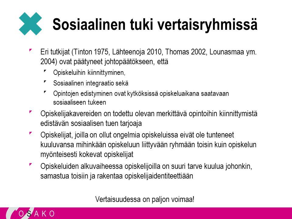 Sosiaalinen tuki vertaisryhmissä Eri tutkijat (Tinton 1975, Lähteenoja 2010, Thomas 2002, Lounasmaa ym.