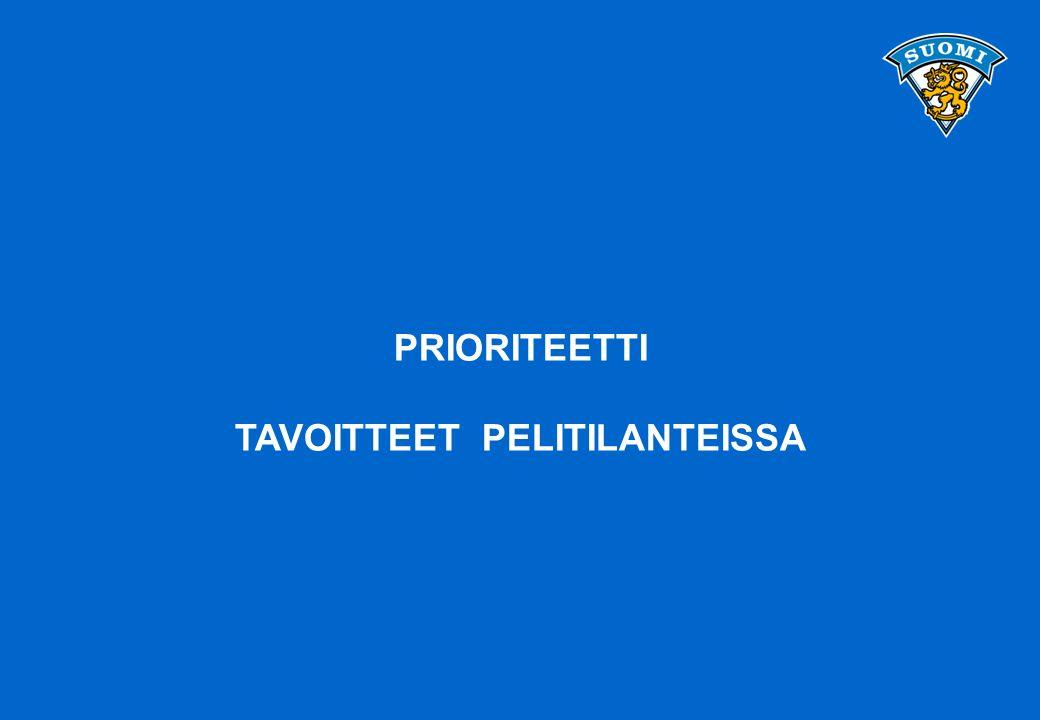 PRIORITEETTI TAVOITTEET PELITILANTEISSA