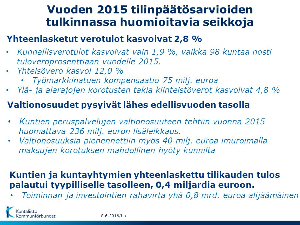 Vuoden 2015 tilinpäätösarvioiden tulkinnassa huomioitavia seikkoja 8.6.2016/hp Kunnallisverotulot kasvoivat vain 1,9 %, vaikka 98 kuntaa nosti tuloveroprosenttiaan vuodelle 2015.