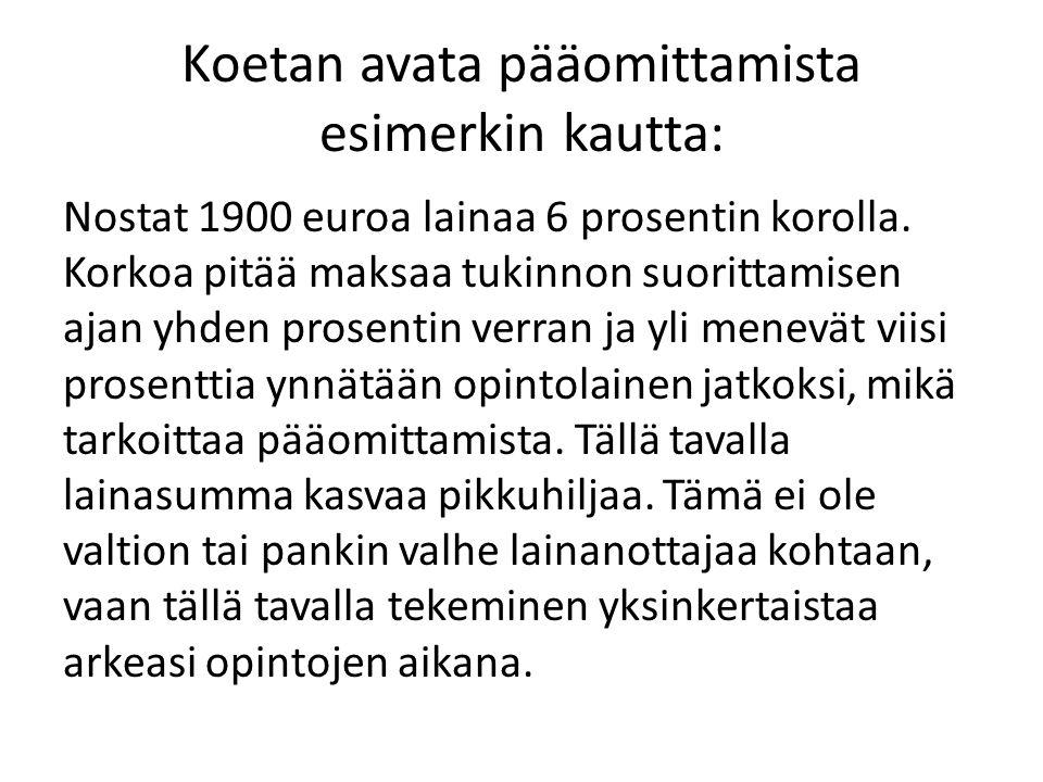 Koetan avata pääomittamista esimerkin kautta: Nostat 1900 euroa lainaa 6 prosentin korolla.