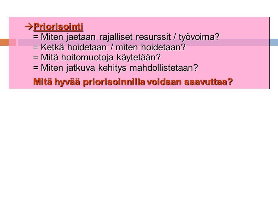  Priorisointi = Miten jaetaan rajalliset resurssit / työvoima.