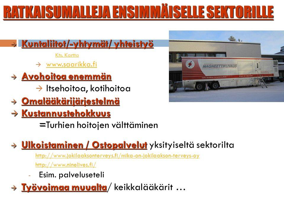 Kuntaliitot/-yhtymät/ yhteistyö Kts.
