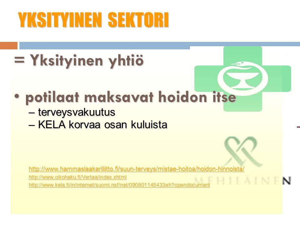 YKSITYINEN SEKTORI = Yksityinen yhtiö potilaat maksavat hoidon itse potilaat maksavat hoidon itse – terveysvakuutus – KELA korvaa osan kuluista http://www.hammaslaakariliitto.fi/suun-terveys/mistae-hoitoa/hoidon-hinnoista/ http://www.oikohaku.fi/Vertaa/index.xhtml http://www.kela.fi/in/internet/suomi.nsf/net/090801145433eh opendocument
