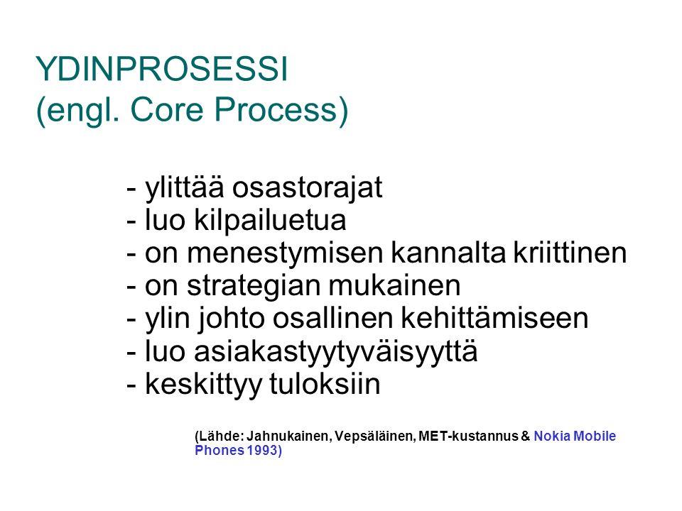 Ydinprosessit …ovat keskeisimpiä yrityksen prosesseja, jotka usein myös läpileikkaavat toiminto- ja organisaatiorajoja (vrt.